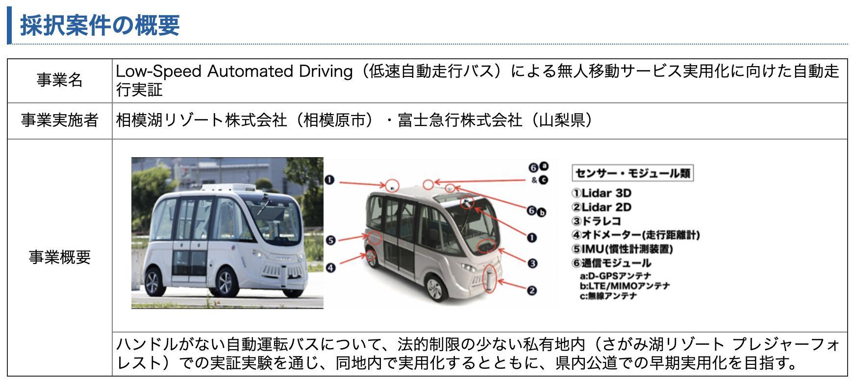 神奈川県、自動運転バス実証を最先端ロボットプロジェクトで採択